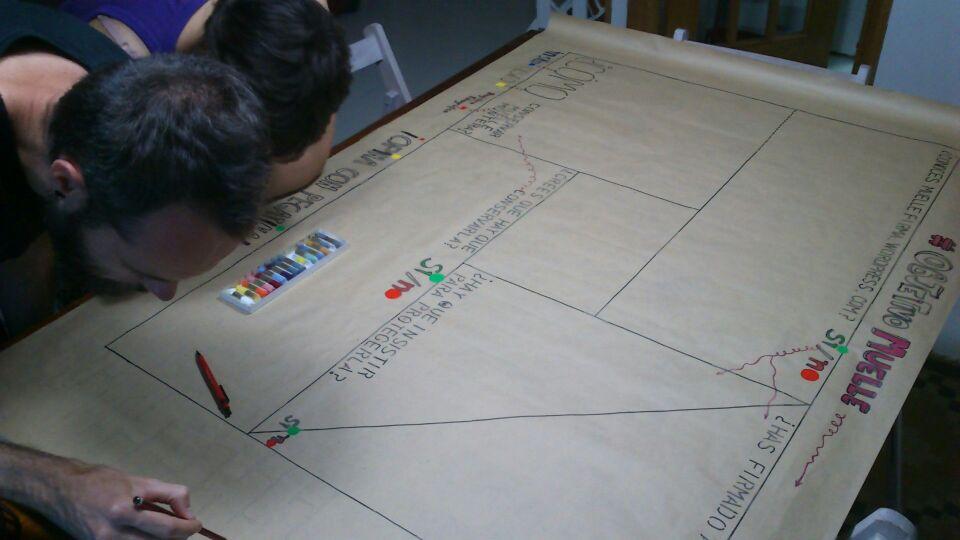 Imagen de @AdelaVV del equipo de #buegrafias en el trabajo